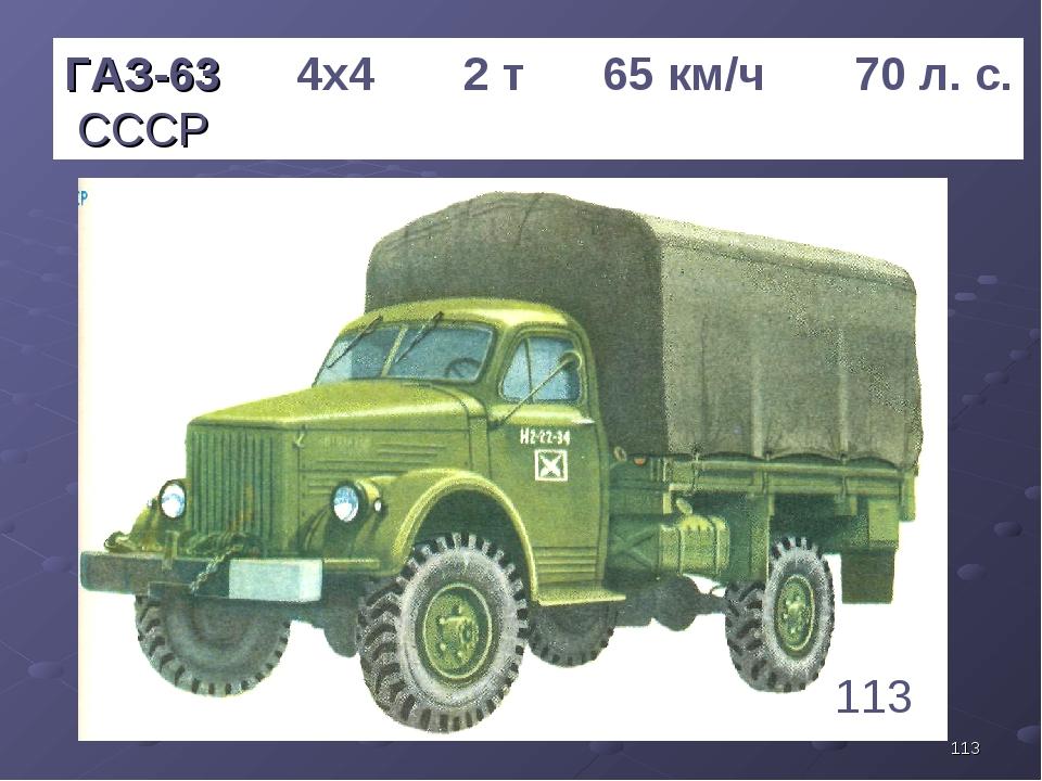 * ГАЗ-63 4х4 2 т 65 км/ч 70 л. с. СССР 113 1