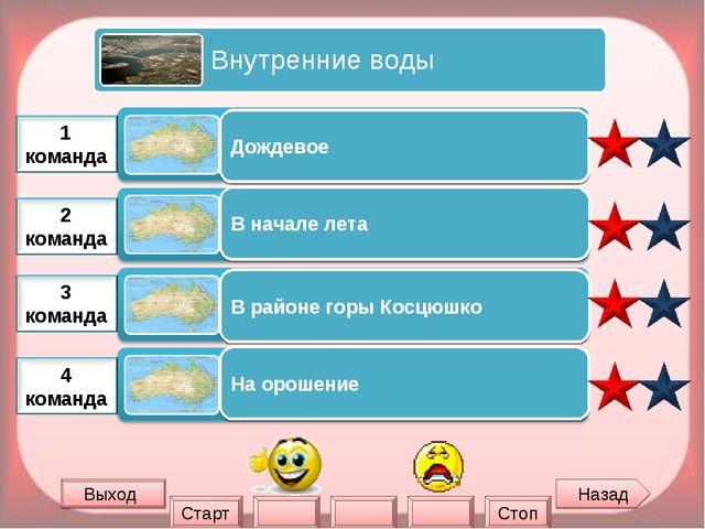 Назад Выход Дождевое В начале лета В районе горы Косцюшко На орошение Старт С...
