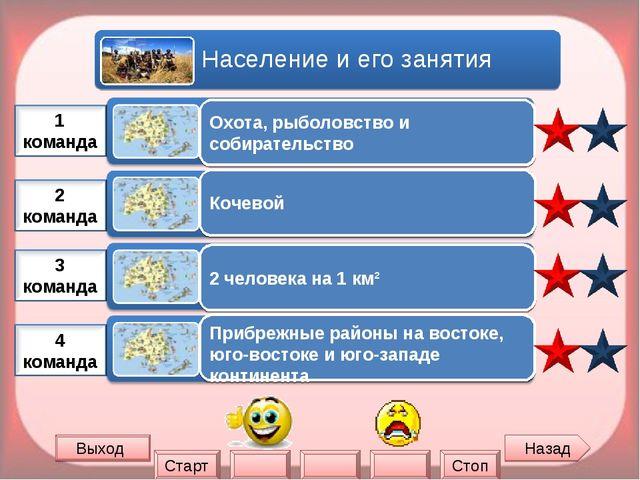 Назад Выход Охота, рыболовство и собирательство Кочевой 2 человека на 1 км² П...