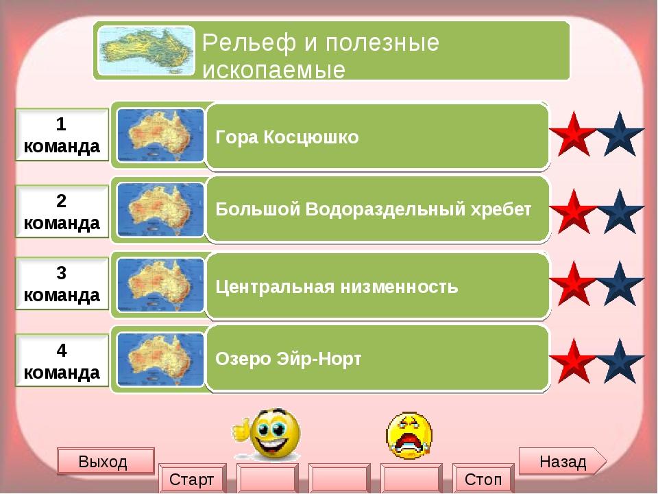Назад Выход Гора Косцюшко Большой Водораздельный хребет Центральная низменнос...