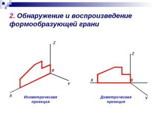 2. Обнаружение и воспроизведение формообразующей грани Изометрическая проекци