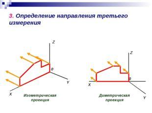 3. Определение направления третьего измерения Изометрическая проекция X Y Z 0