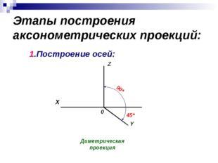 Этапы построения аксонометрических проекций: 1.Построение осей: Диметрическая
