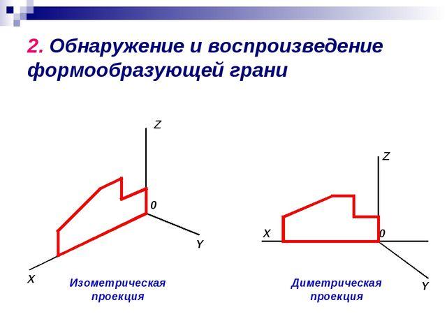 2. Обнаружение и воспроизведение формообразующей грани Изометрическая проекци...