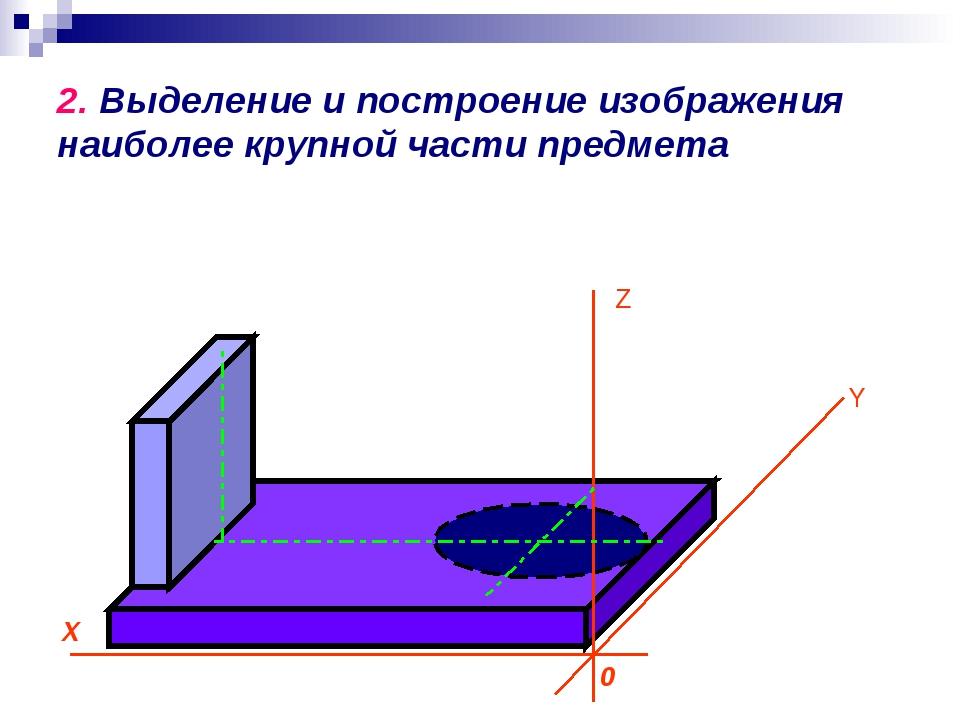 2. Выделение и построение изображения наиболее крупной части предмета X Z Y 0
