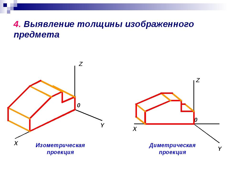 4. Выявление толщины изображенного предмета Изометрическая проекция X Y Z 0 Д...