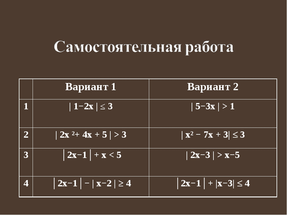 Вариант 1Вариант 2 1| 1−2x | ≤ 3 | 5−3x | > 1 2| 2x ²+ 4x + 5 | > 3| x²...