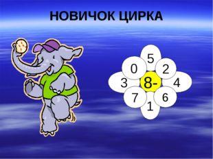 НОВИЧОК ЦИРКА 4 5 8- 1 3 0 7 6 2