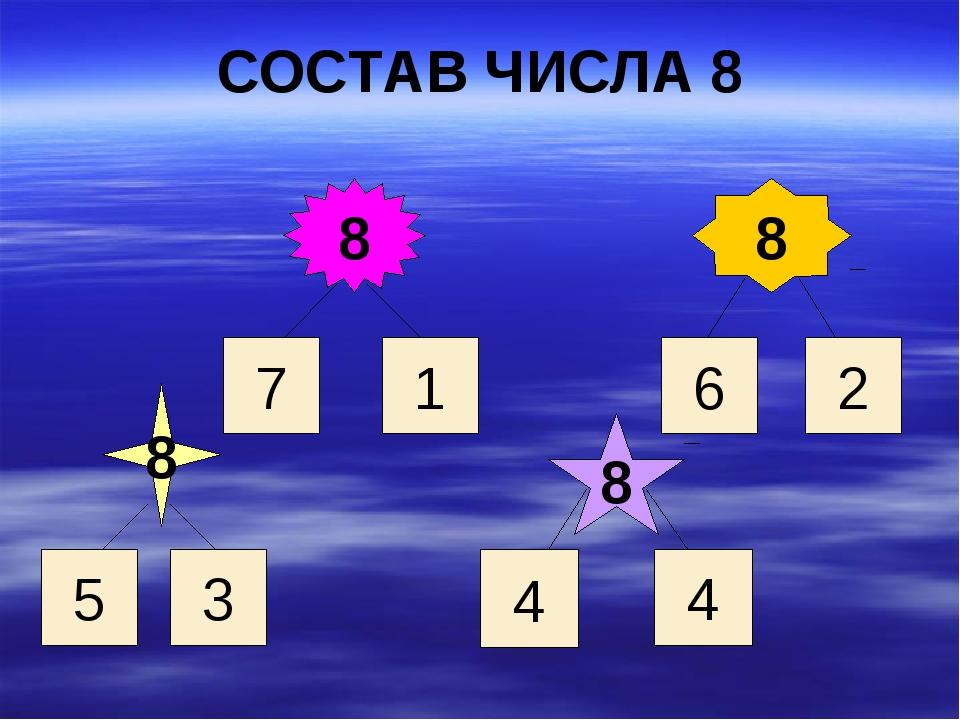 СОСТАВ ЧИСЛА 8 8 8 8 8 5 3 7 4 1 4 6 2