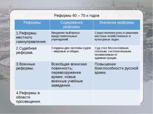 Реформы 60 – 70-х годов Реформы Содержание реформы Значение реформы 1.Реформы