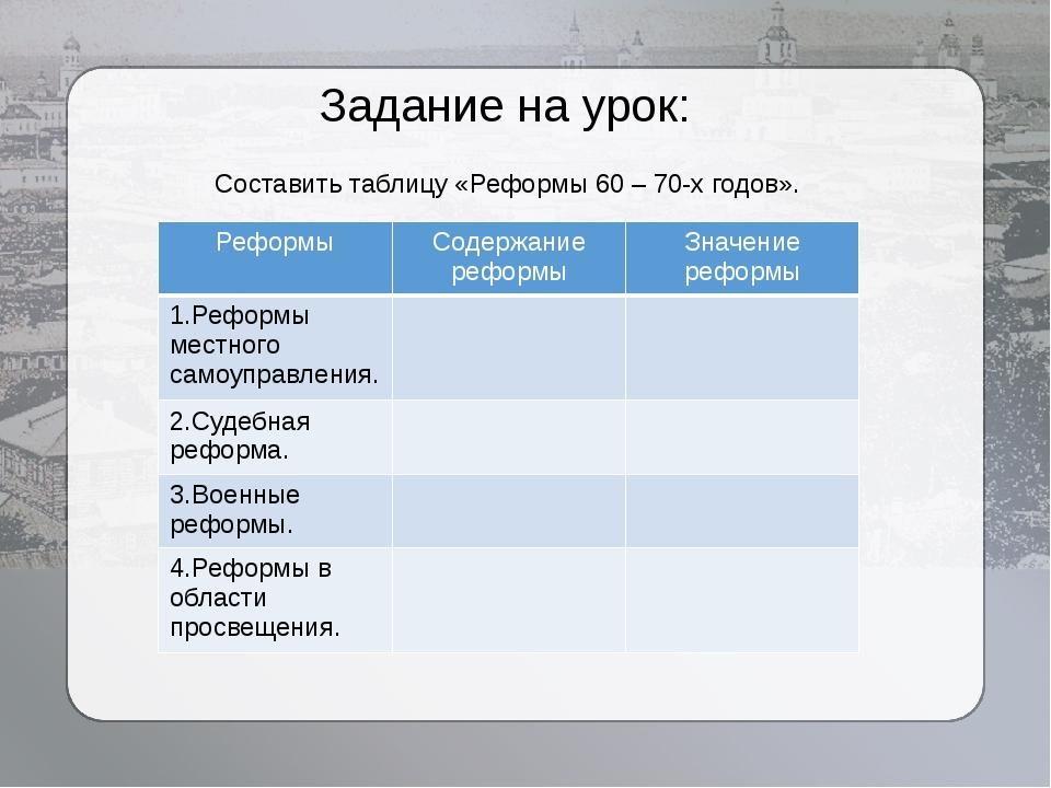 Задание на урок: Составить таблицу «Реформы 60 – 70-х годов». Реформы Содержа...