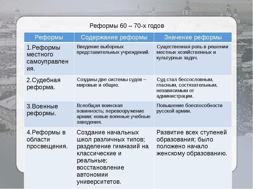 что неудивительно, таблица по истории россии великие реформы александра2 заработок интернете