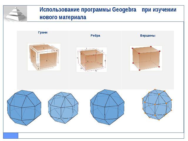 Использование программы Geogebra при изучении нового материала Грани    ...