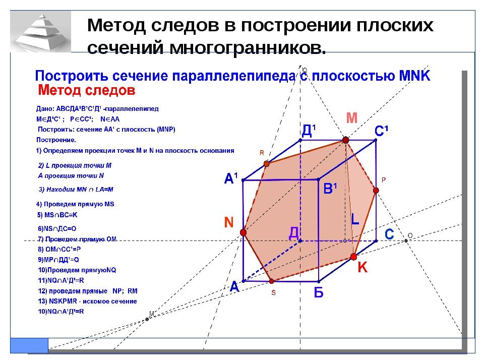 Метод следов в построении плоских сечений многогранников.