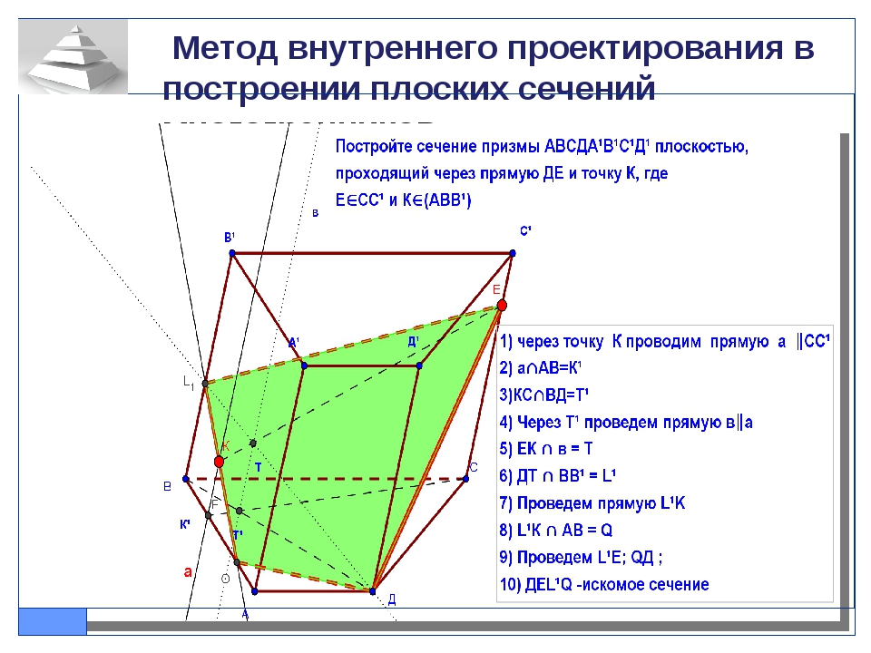 Метод внутреннего проектирования в построении плоских сечений многогранников.