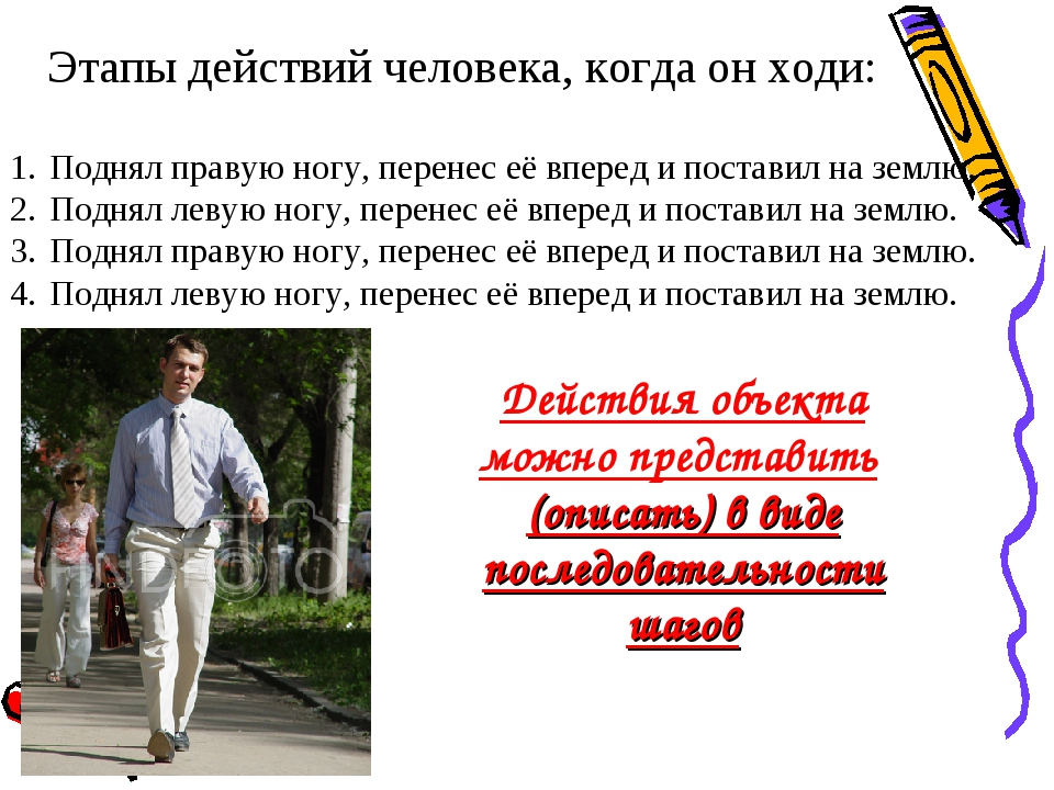 Этапы действий человека, когда он ходи: Поднял правую ногу, перенес её вперед...