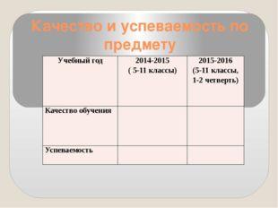 Качество и успеваемость по предмету Учебный год 2014-2015 ( 5-11 классы) 2015