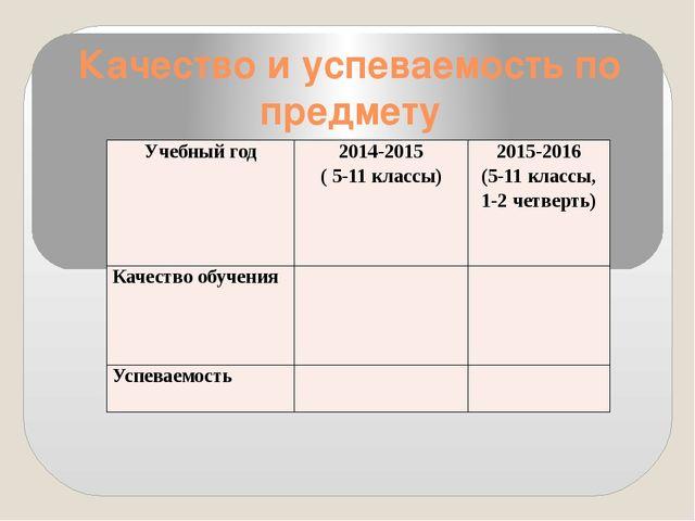 Качество и успеваемость по предмету Учебный год 2014-2015 ( 5-11 классы) 2015...