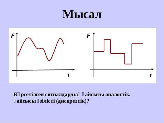 Мысал Көрсетілген сигналдардың қайсысы аналогтік, қайсысы үзілісті (дискретті...