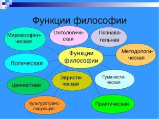 Функции философии Функции философии Мировоззрен-ческая Онтологиче-ская Познав