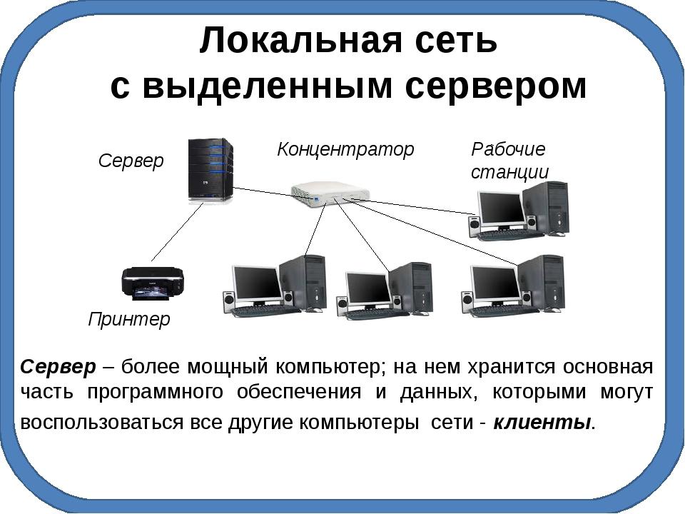 Как сделать сервер выделенным
