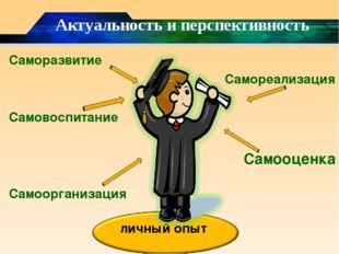 Актуальность и перспективность Саморазвитие Самовоспитание Самоорганизация Са