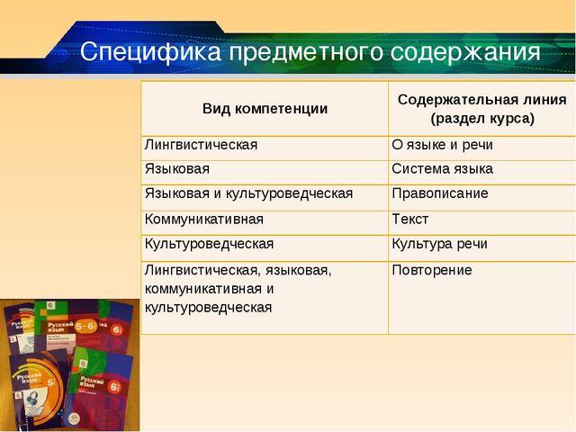 Специфика предметного содержания Вид компетенцииСодержательная линия (раздел...