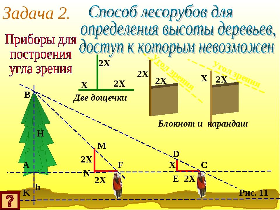 Задача 2. 2X 2X X Две дощечки 2X 2X 2X X Угол зрения Угол зрения Блокнот и ка...
