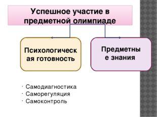 Успешное участие в предметной олимпиаде Предметные знания Психологическая гот