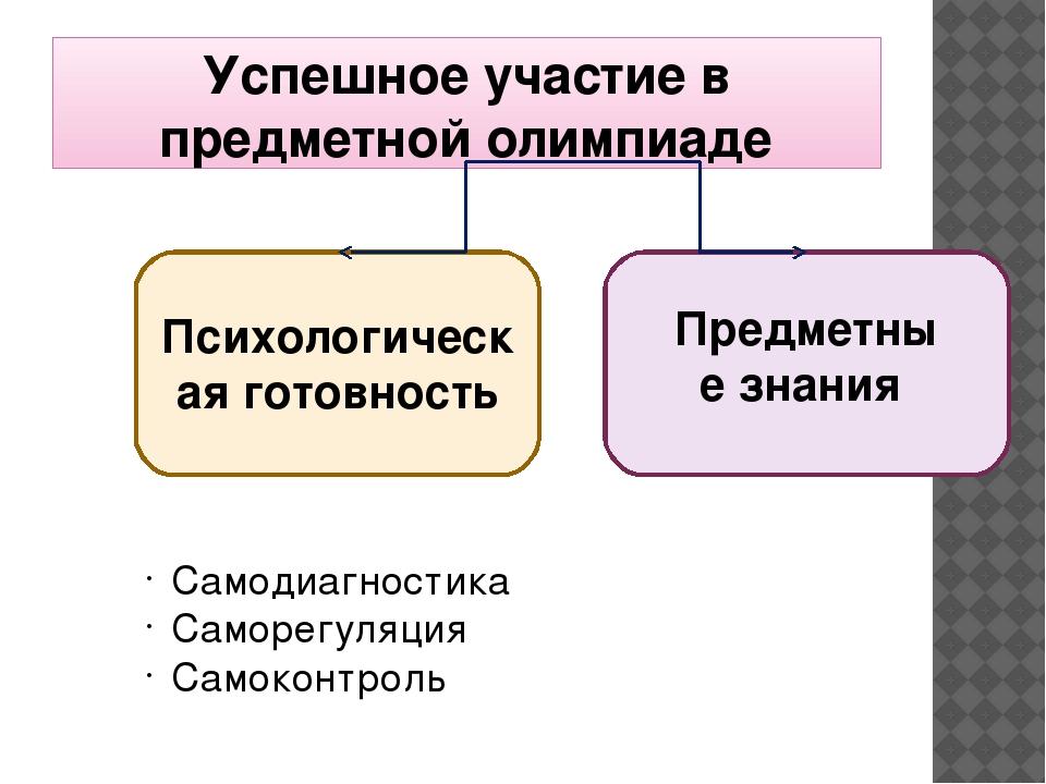Успешное участие в предметной олимпиаде Предметные знания Психологическая гот...