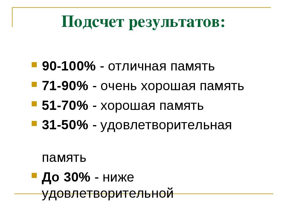 Подсчет результатов: 90-100% - отличная память 71-90% - очень хорошая память...
