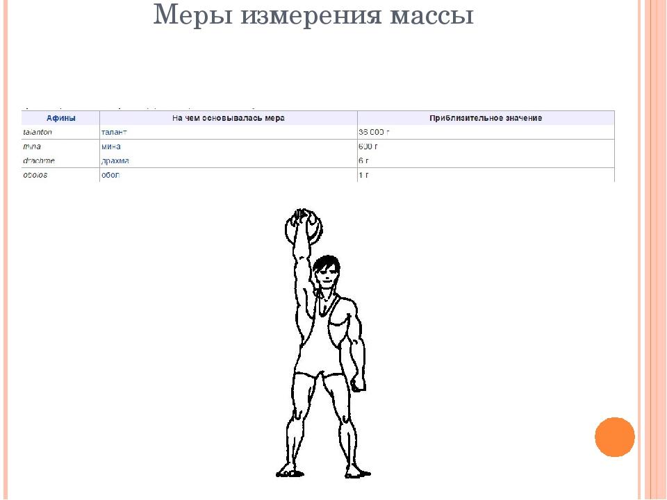 Меры измерения массы