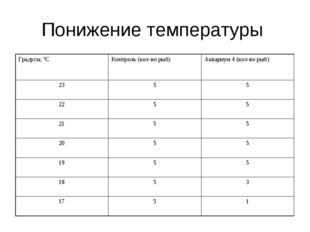 Понижение температуры Градусы, 0СКонтроль (кол-во рыб)Аквариум 4 (кол-во ры