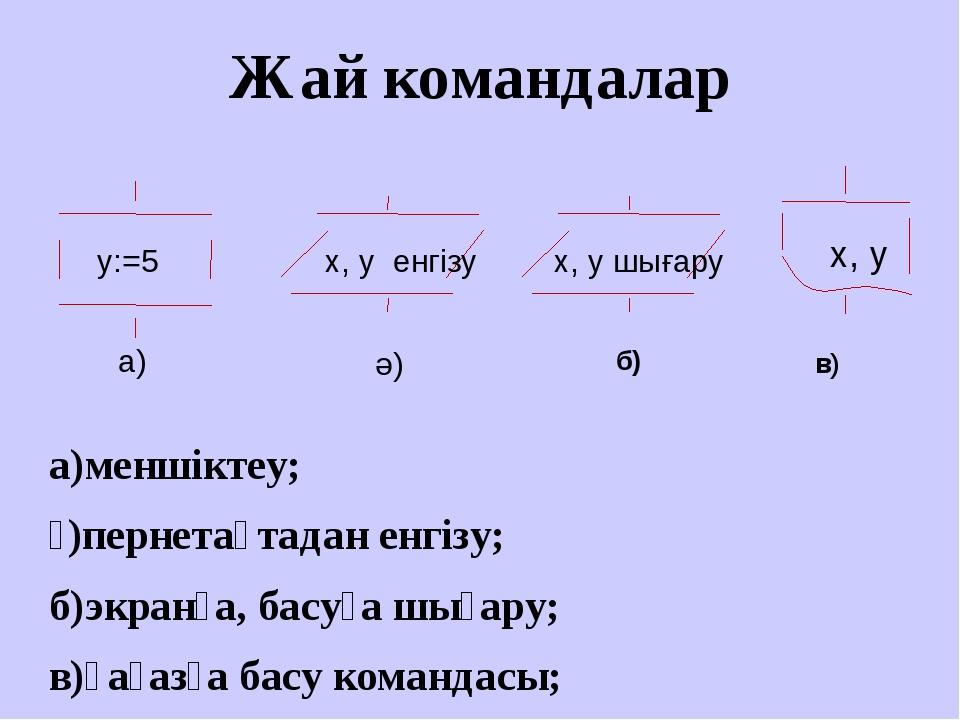 Жай командалар а)меншіктеу; ә)пернетақтадан енгізу; б)экранға, басуға шығару;...