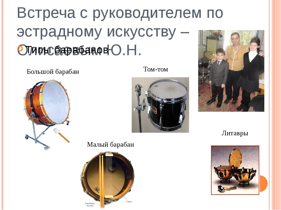 Встреча с руководителем по эстрадному искусству – Олисаевым Ю.Н. Типы барабан...