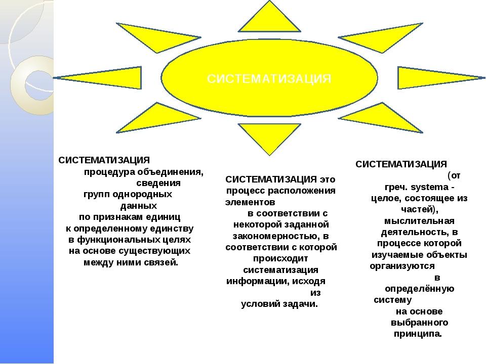 СИСТЕМАТИЗАЦИЯ СИСТЕМАТИЗАЦИЯ процедура объединения, сведения групподнородны...