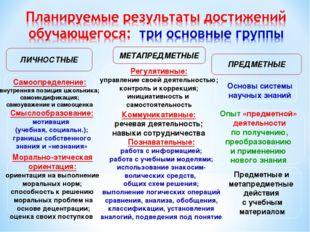 ЛИЧНОСТНЫЕ Самоопределение: внутренняя позиция школьника; самоиндификация; са