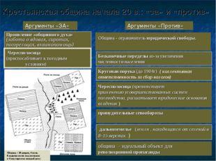 Крестьянская община начала 20 в.: «за» и «против» Община - ограничитель юриди