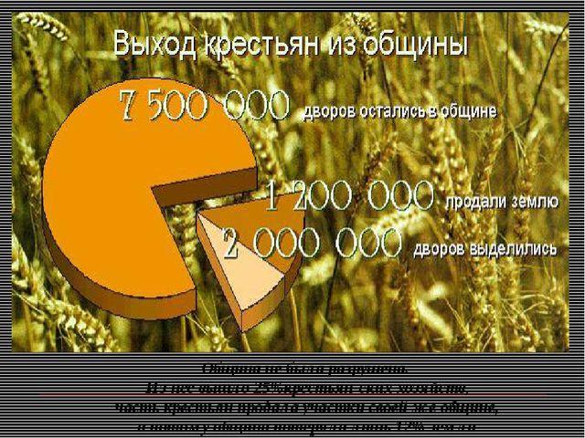 Община не была разрушена. Из нее вышло 25%крестьян-ских хозяйств, часть крест...