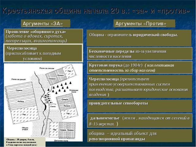 Крестьянская община начала 20 в.: «за» и «против» Община - ограничитель юриди...
