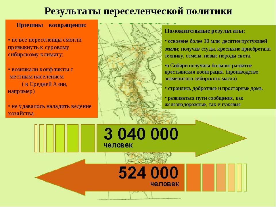 Результаты переселенческой политики Причины возвращения: не все переселенцы с...