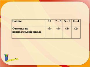 Баллы107 – 95 – 60 – 4 Отметка по пятибалльной шкале«5»«4»«3»«2»