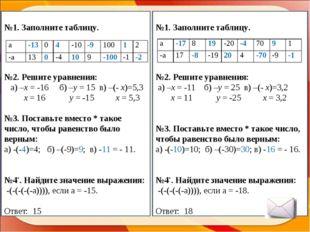 №1. Заполните таблицу. №2. Решите уравнения: а) –х = -16 б) –y = 15 в) –(- x