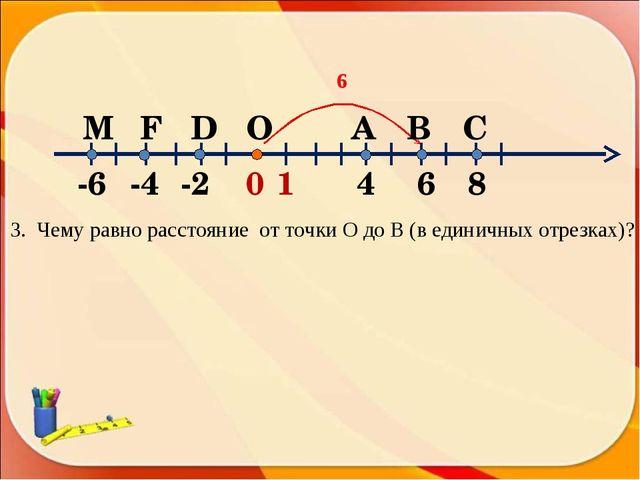 3. Чему равно расстояние от точки О до B (в единичных отрезках)? 6