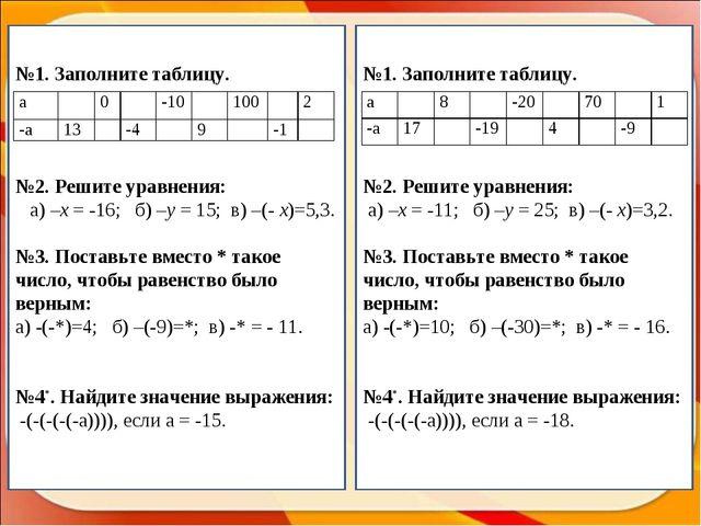 №1. Заполните таблицу. №2. Решите уравнения: а) –х = -16; б) –y = 15; в) –(-...