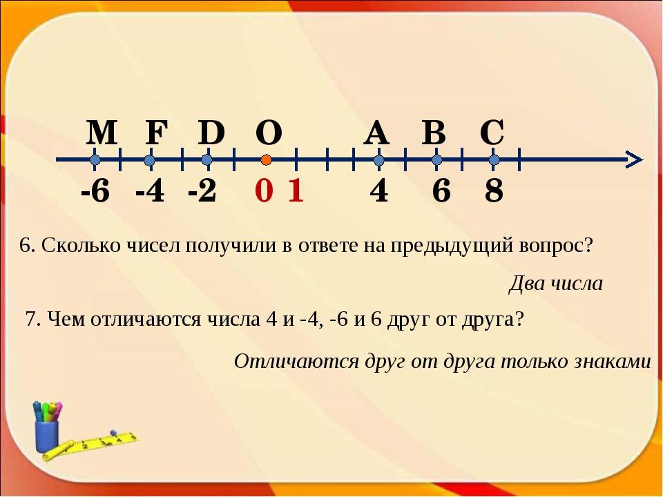 6. Сколько чисел получили в ответе на предыдущий вопрос? Два числа 7. Чем отл...