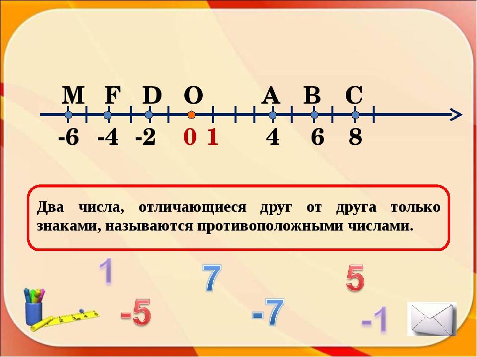 Два числа, отличающиеся друг от друга только знаками, называются противополож...