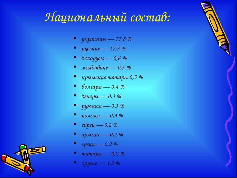 Национальный состав: украинцы — 77,8 % русские — 17,3 % белорусы — 0,6 % молд...