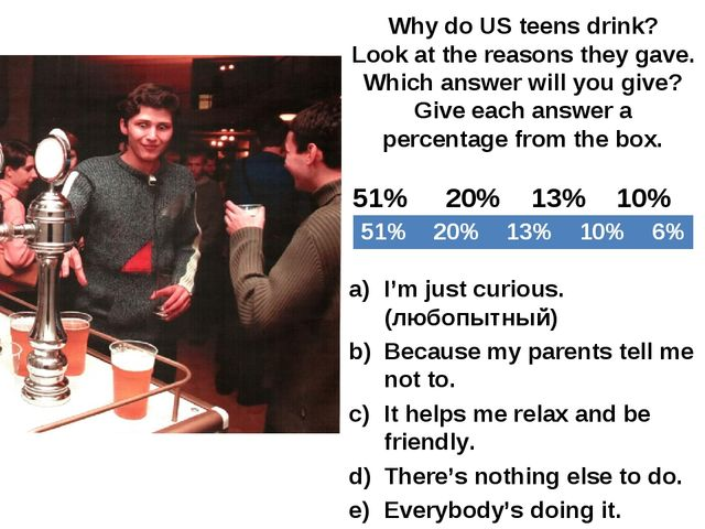 Why do US teens drink? Look at the reasons they gave. Which answer will you g...