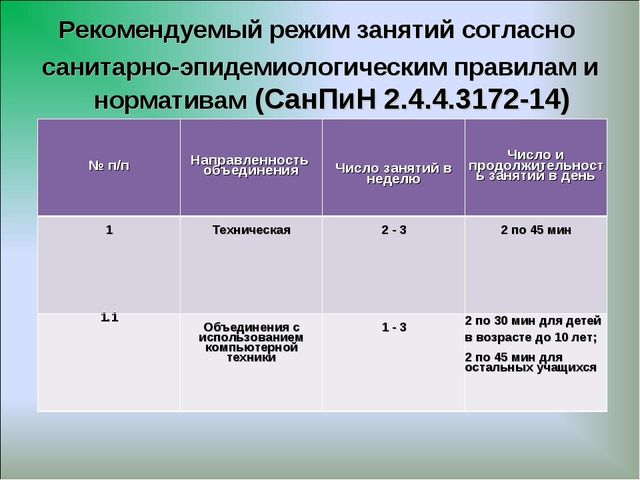 Рекомендуемый режим занятий согласно санитарно-эпидемиологическим правилам и...